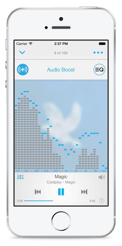 EQu for Spotify –Spectrogram